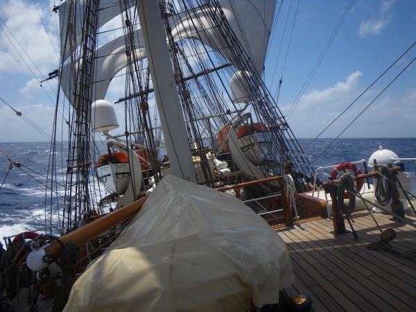Hoe stevig sta jij op jouw schip